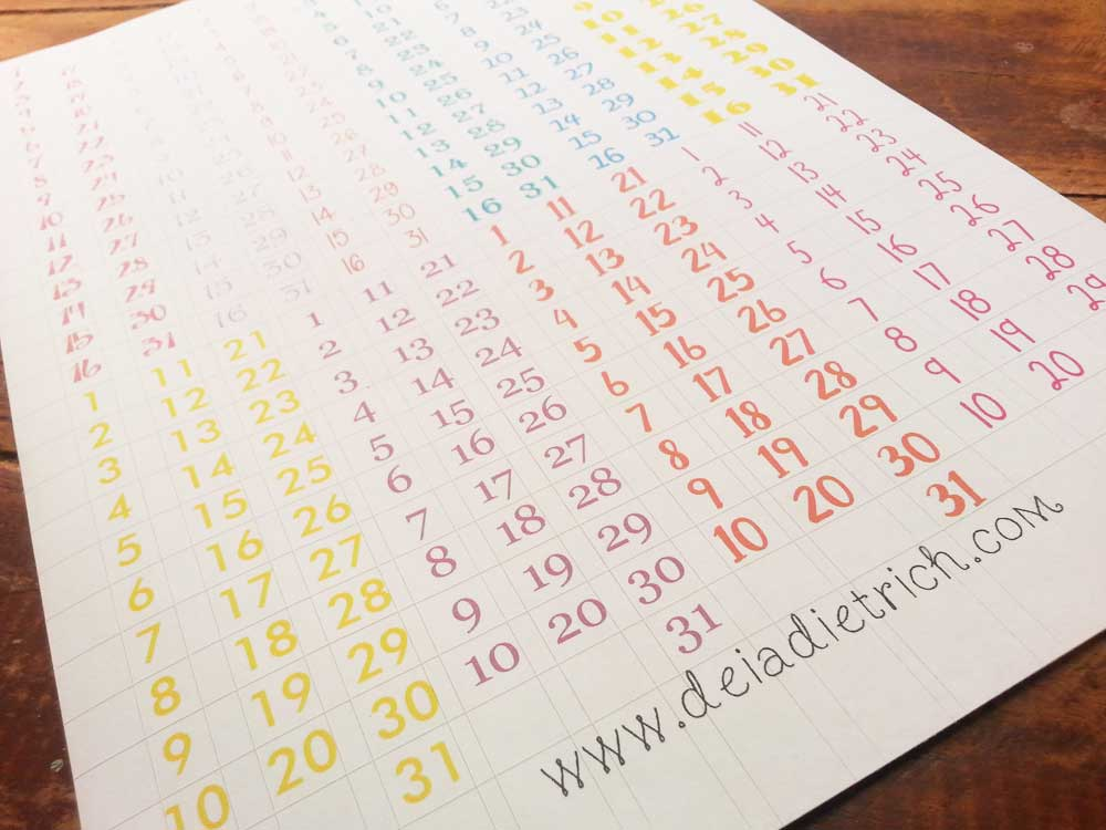 deiadietrich-adesivo-printable-numeros